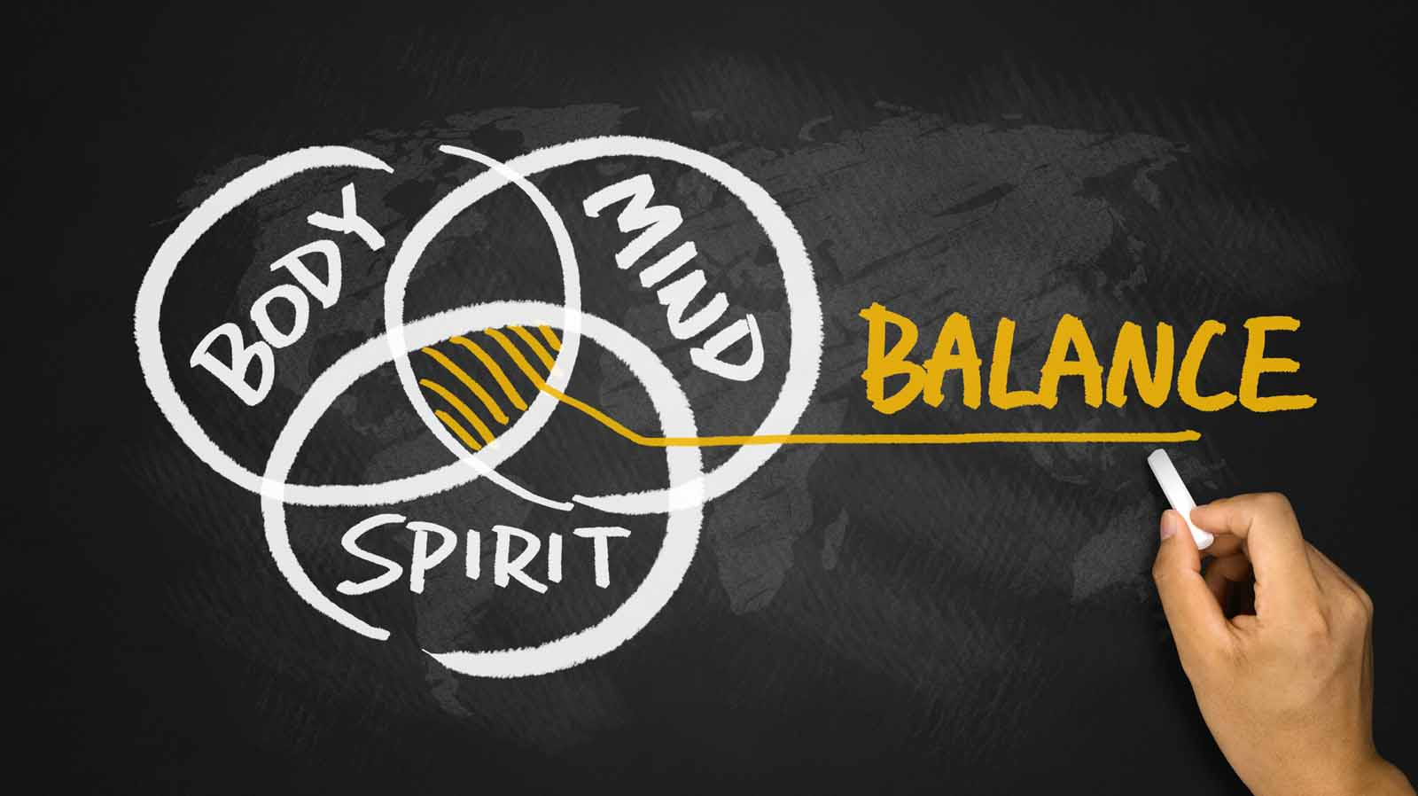 mind, body, spirit balance written on a blackboard
